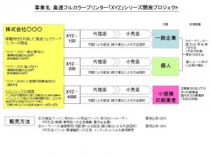 事業スキーム図の例ダウンロード:jpeg